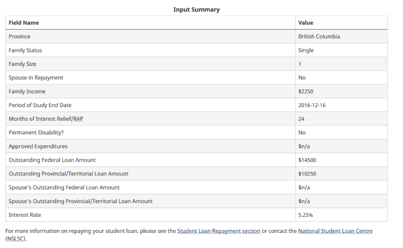 Student Loan Payment Estimator Input Summary